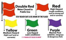 beach-flags-warnings-poster